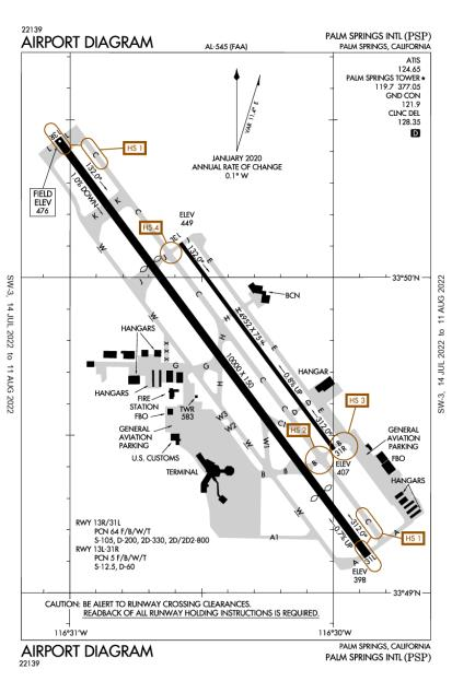 PSP (Palm Springs International) airport diagram