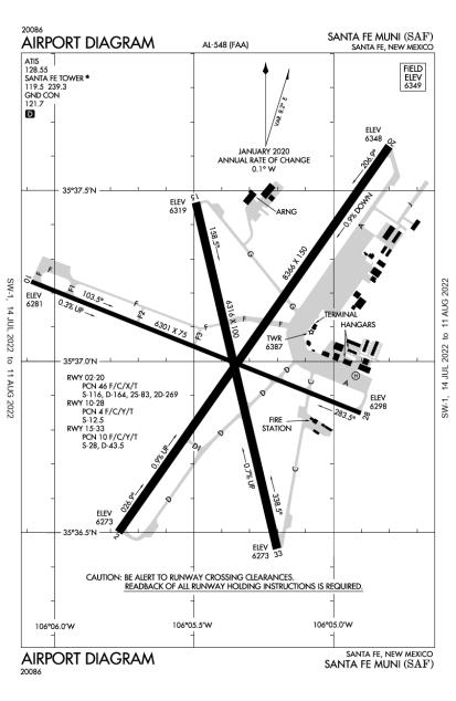 KSAF (Santa Fe Municipal) airport diagram