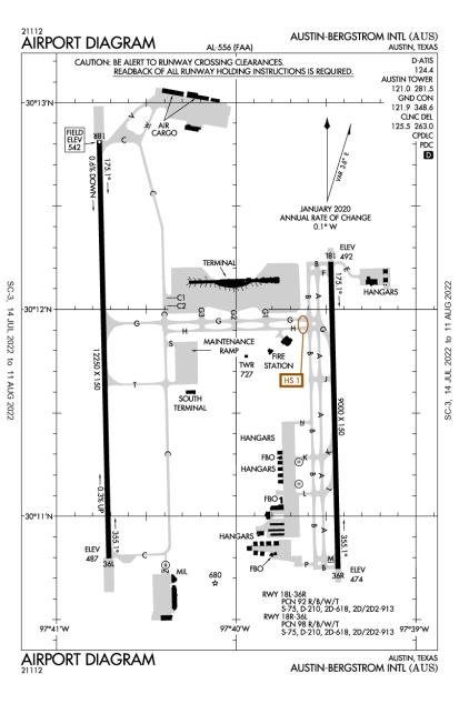 KAUS (Austin-Bergstrom International) airport diagram