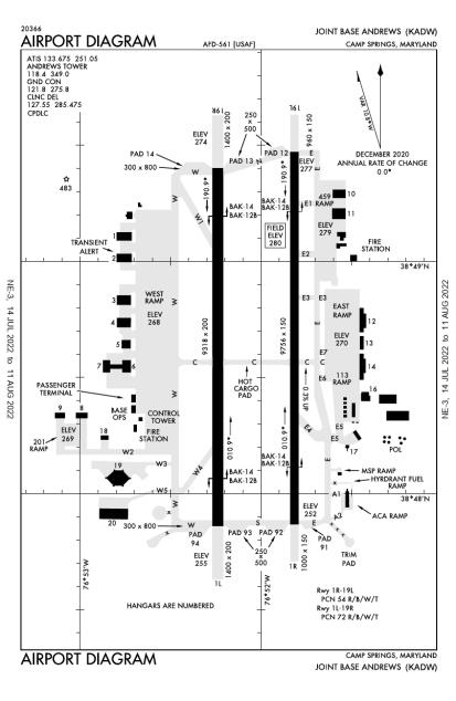 KADW (Joint Base Andrews) airport diagram