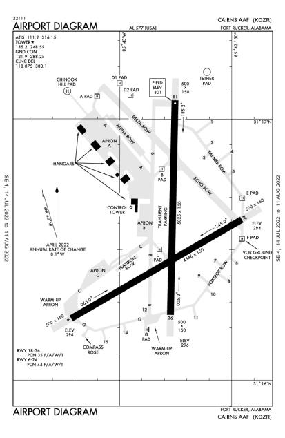 OZR (Cairns AAF (Fort Rucker)) airport diagram