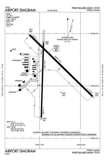 KTOP (Philip Billard Municipal) airport diagram