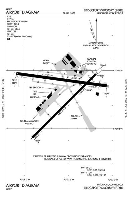 KBDR (Igor I Sikorsky Memorial) airport diagram