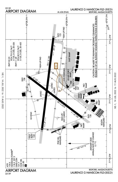 KBED (Laurence G Hanscom Field) airport diagram