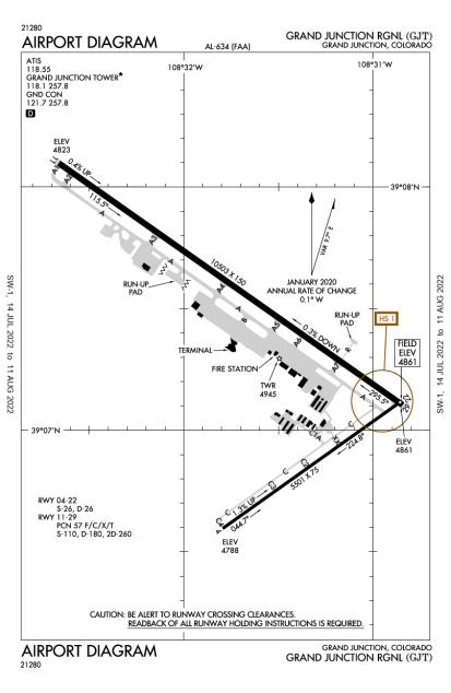 KGJT (Grand Junction Regional) airport diagram
