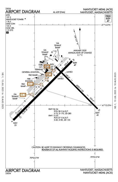 KACK (Nantucket Memorial) airport diagram