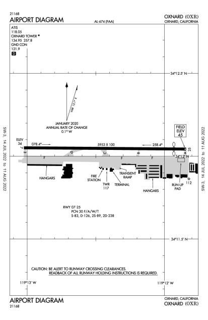 KOXR (Oxnard) airport diagram