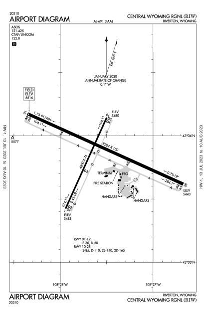 KRIW (Riverton Regional) airport diagram