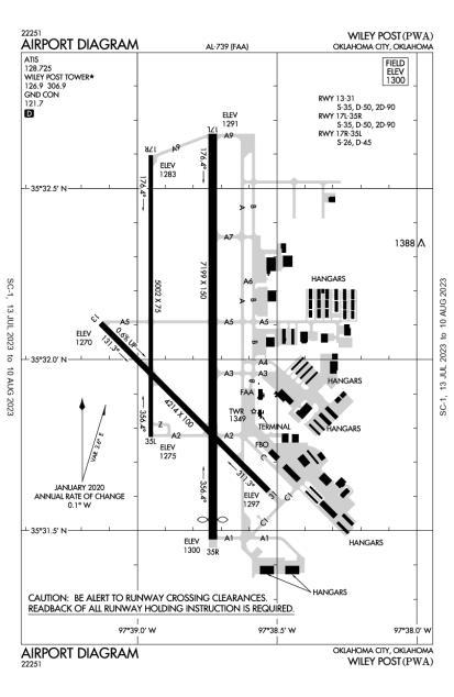 KPWA (Wiley Post) airport diagram