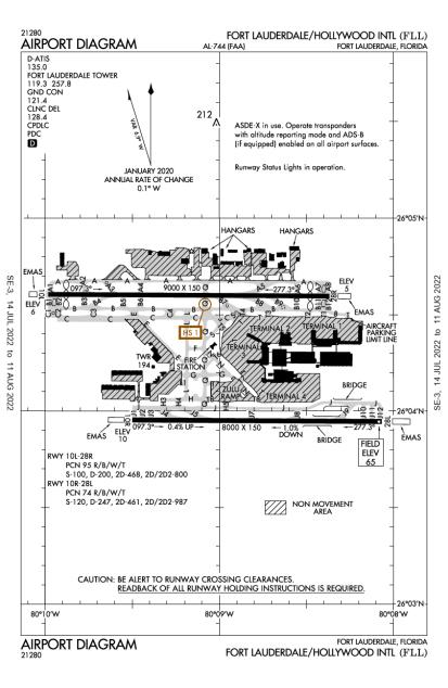 KFLL (Fort Lauderdale/Hollywood International) airport diagram
