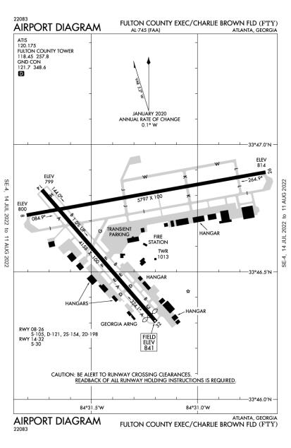 KFTY (Fulton County Airport-Brown Field) airport diagram