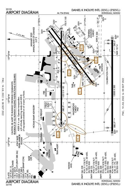PHNL (Honolulu International) airport diagram