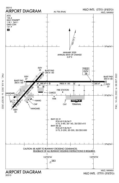 PHTO (Hilo International) airport diagram
