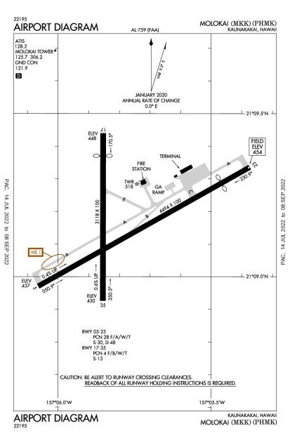PHMK (Molokai) airport diagram