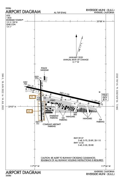 KRAL (Riverside Municipal) airport diagram