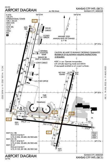 MCI (Kansas City International) airport diagram