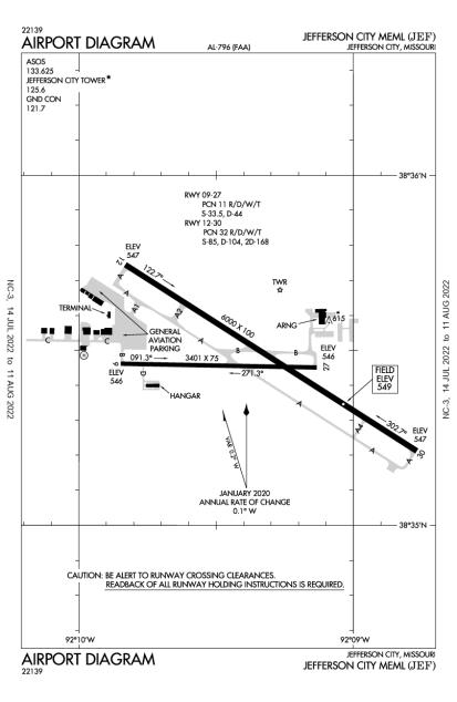 KJEF (Jefferson City Memorial) airport diagram