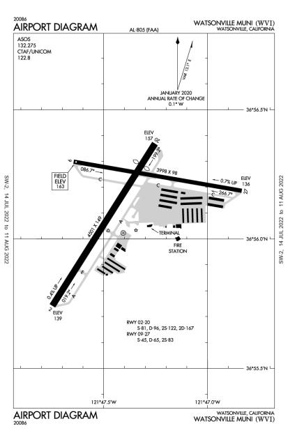 KWVI (Watsonville Municipal) airport diagram