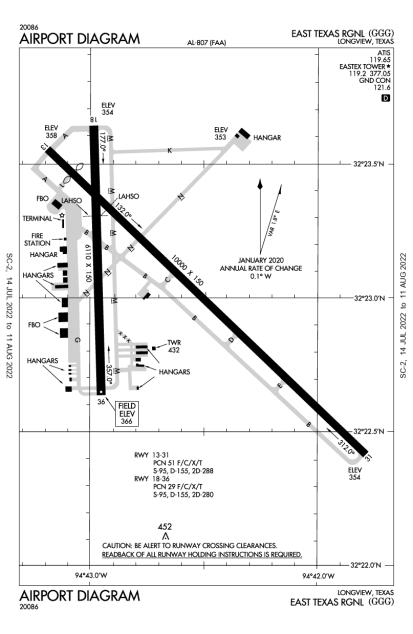 KGGG (East Texas Regional) airport diagram