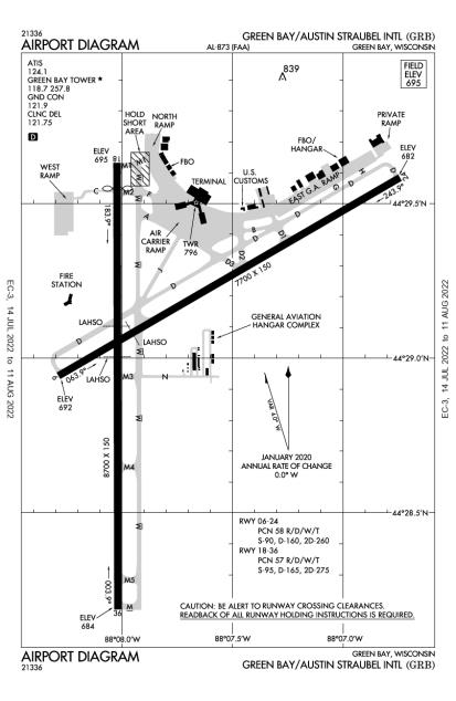 GRB (Austin Straubel International) airport diagram