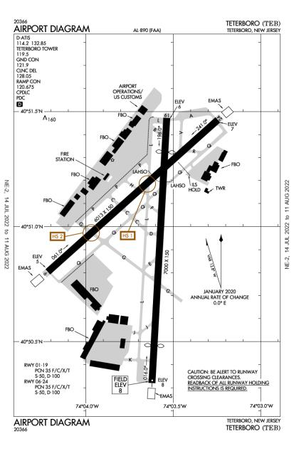KTEB (Teterboro) airport diagram
