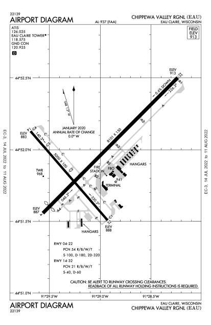 KEAU (Chippewa Valley Regional) airport diagram