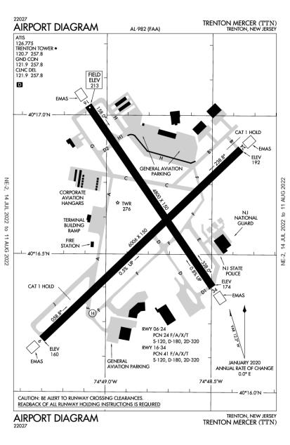 KTTN (Trenton Mercer) airport diagram