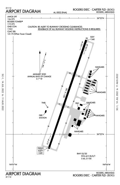 KROG (Rogers Executive - Carter Field) airport diagram