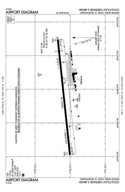 TISX (Henry E Rohlsen) airport diagram