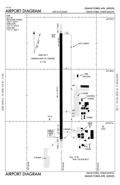 KRDR (Grand Forks Air Force Base) airport diagram