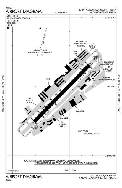 KSMO (Santa Monica Municipal) airport diagram