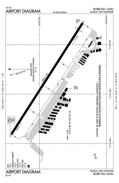 KASH (Boire Field) airport diagram
