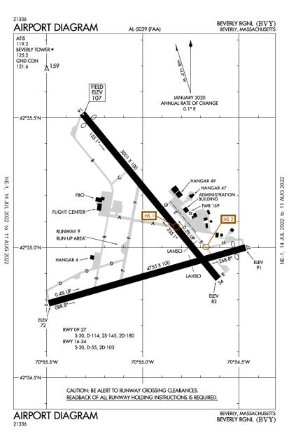 KBVY (Beverly Municipal) airport diagram