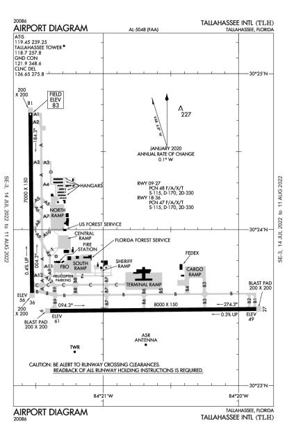 KTLH (Tallahassee International) airport diagram