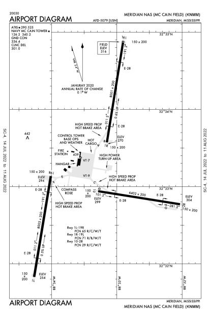 NMM (Meridian Nas /Mc Cain Field) airport diagram