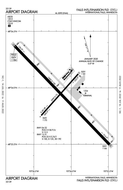 KINL (Falls International-Einarson Field) airport diagram