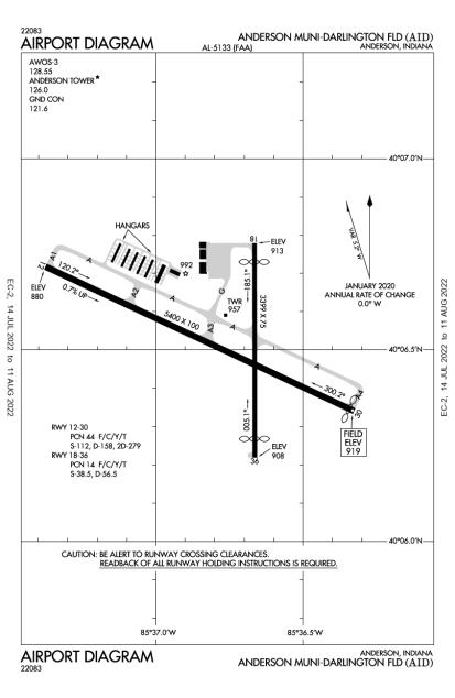 KAID (Anderson Muni-Darlington Field) airport diagram