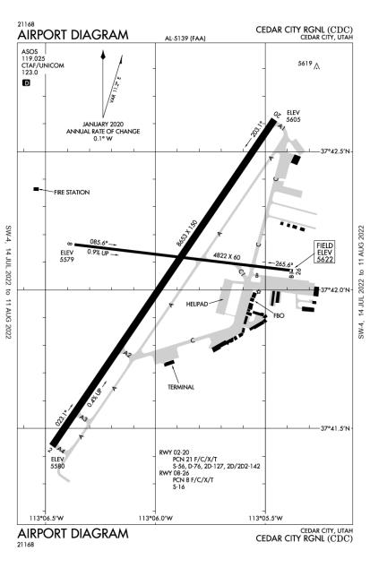 KCDC (Cedar City Regional) airport diagram