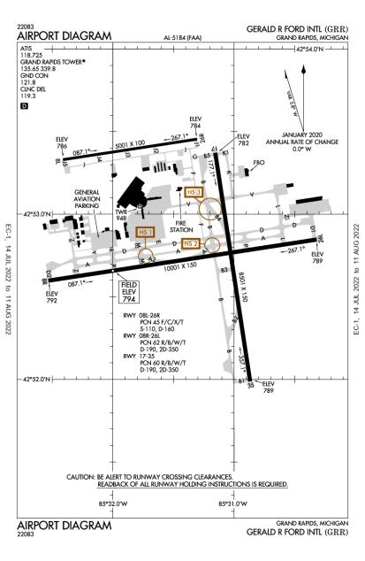 GRR (Gerald R Ford International) airport diagram