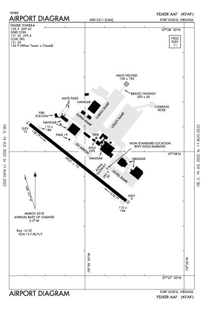 KFAF (Felker AAF) airport diagram