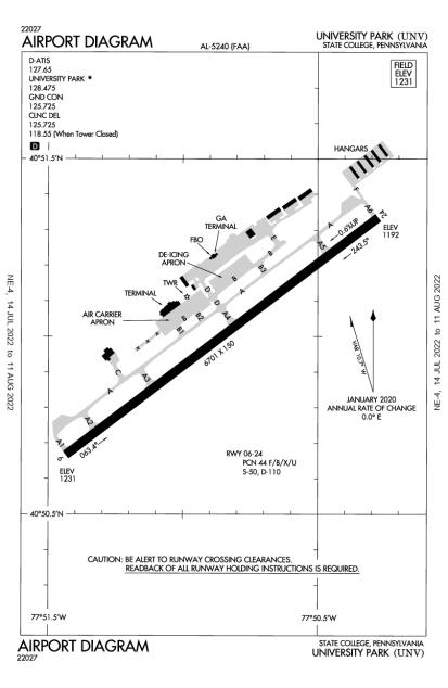 KUNV (University Park) airport diagram