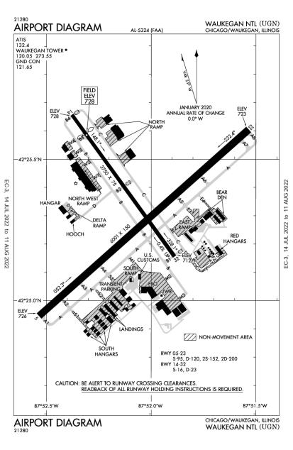 KUGN (Waukegan Regional) airport diagram
