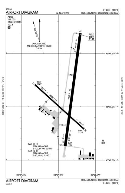KIMT (Ford) airport diagram