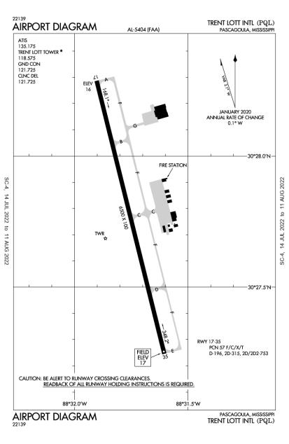 KPQL (Trent Lott International) airport diagram