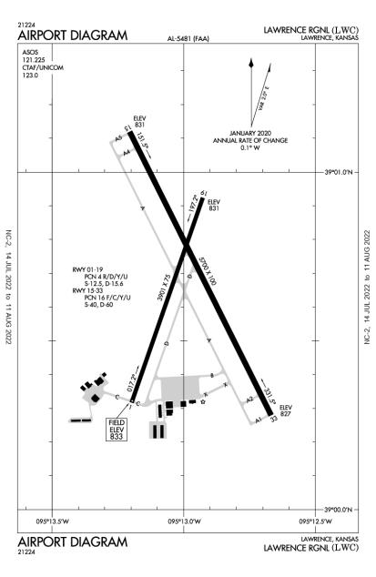 KLWC (Lawrence Municipal) airport diagram