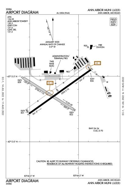 KARB (Ann Arbor Municipal) airport diagram