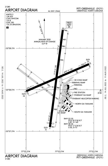 KPGV (Pitt-Greenville) airport diagram