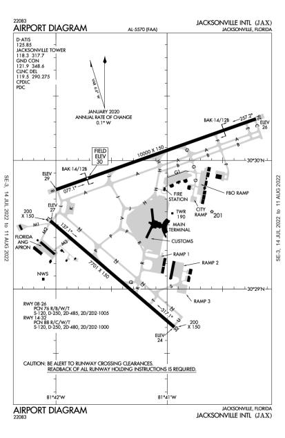 Jacksonville International Airport Jax Aopa Airports