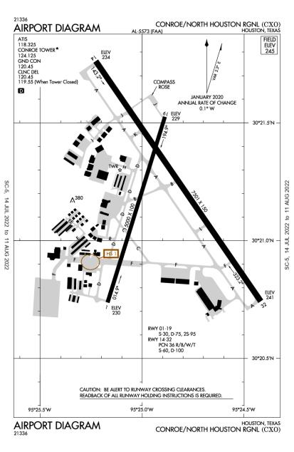KCXO (Lone Star Executive) airport diagram