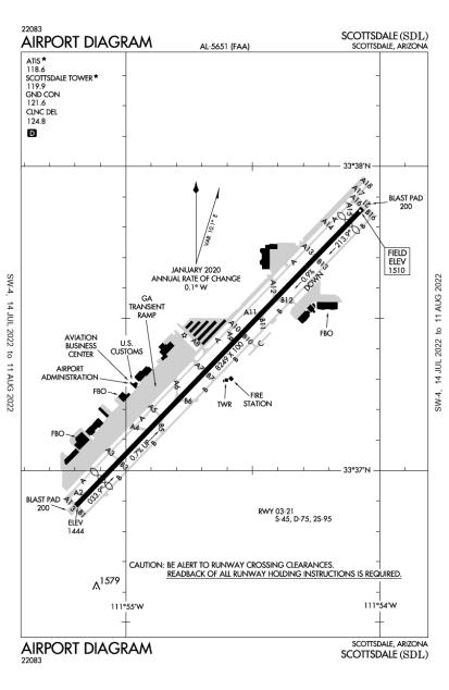 KSDL (Scottsdale) airport diagram